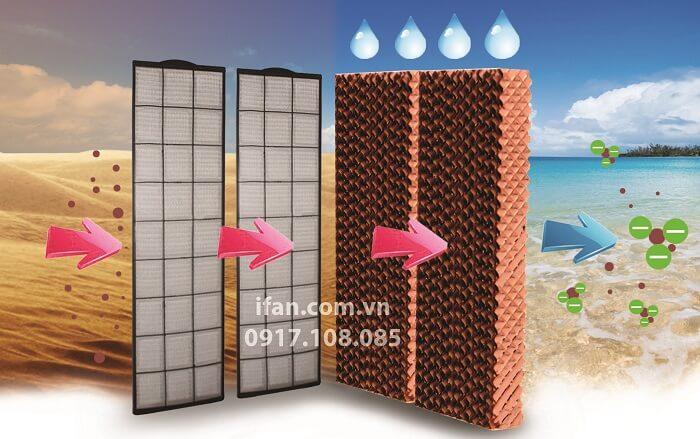Nguyên lý làm mát của tấm cooling pad