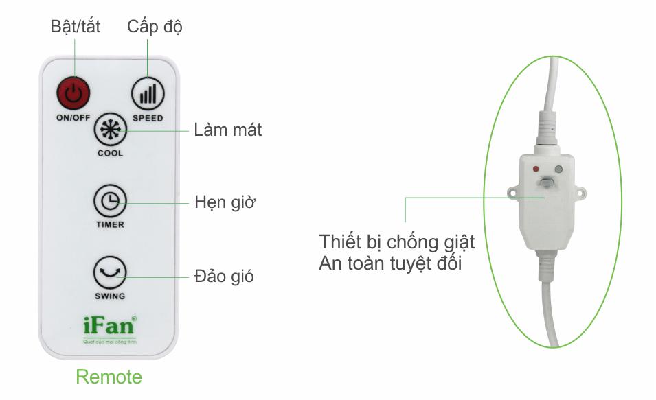 Remote-may-lam-mat-1