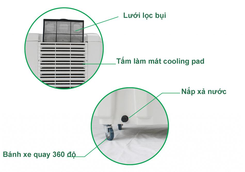 Cấu tạo của máy làm mát, quạt điều hòa hơi nước iFan-1600A