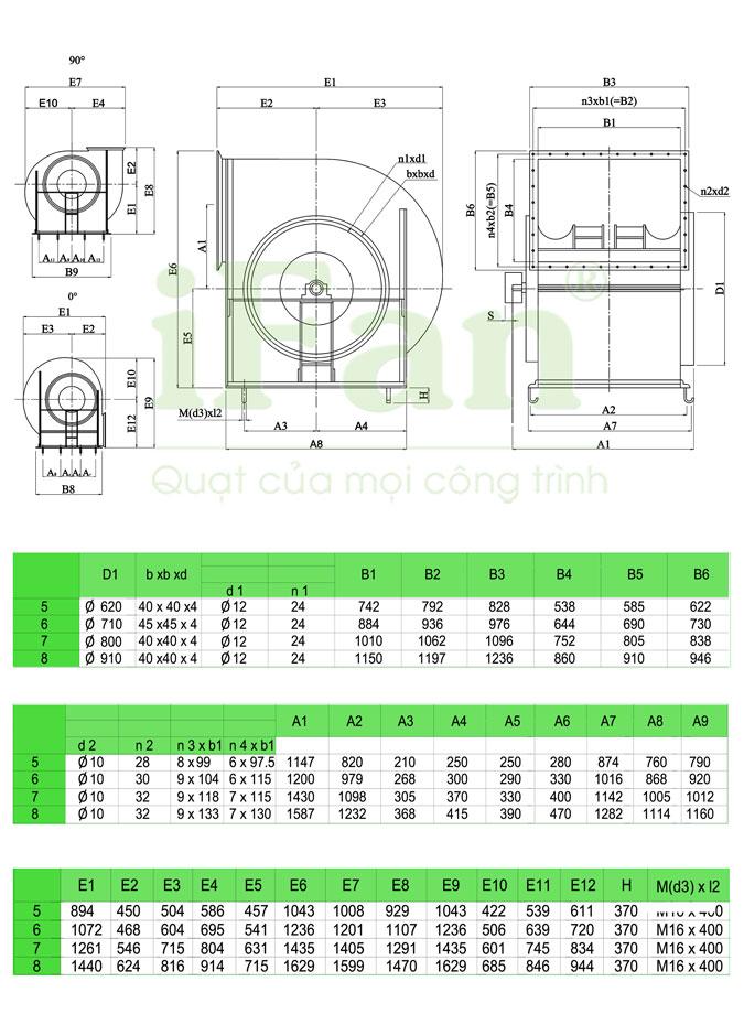 Bản vẽ kỹ thuật Quạt ly tâm trung áp hút bụi miệng hút đôi 4-2x79
