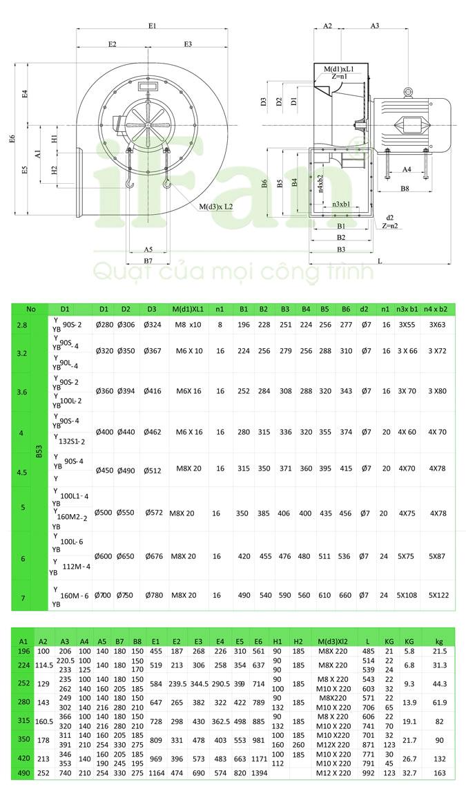 Bản vẽ kỹ thuật Quạt ly tâm trung áp hút bụi 4-72A