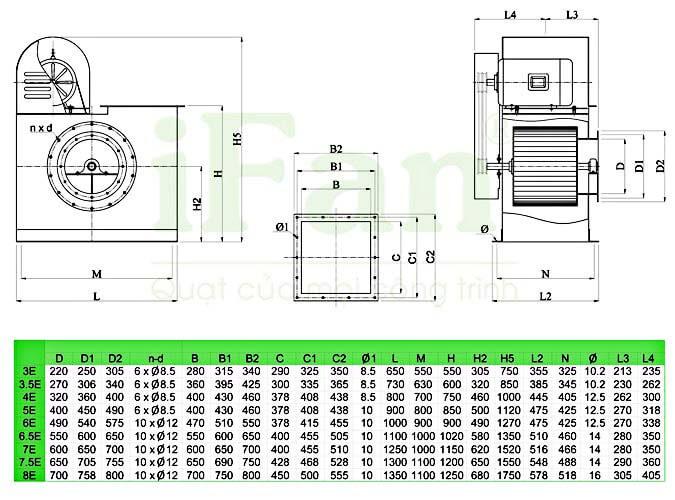 Bản vẽ Quạt ly tâm thấp áp 11-62E