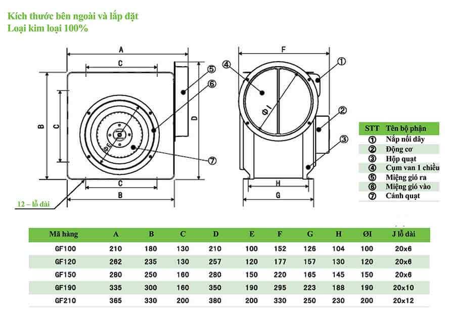 Cấu tạo quạt ly tâm thấp áp iFan lắp đường ống GF (kim loại)
